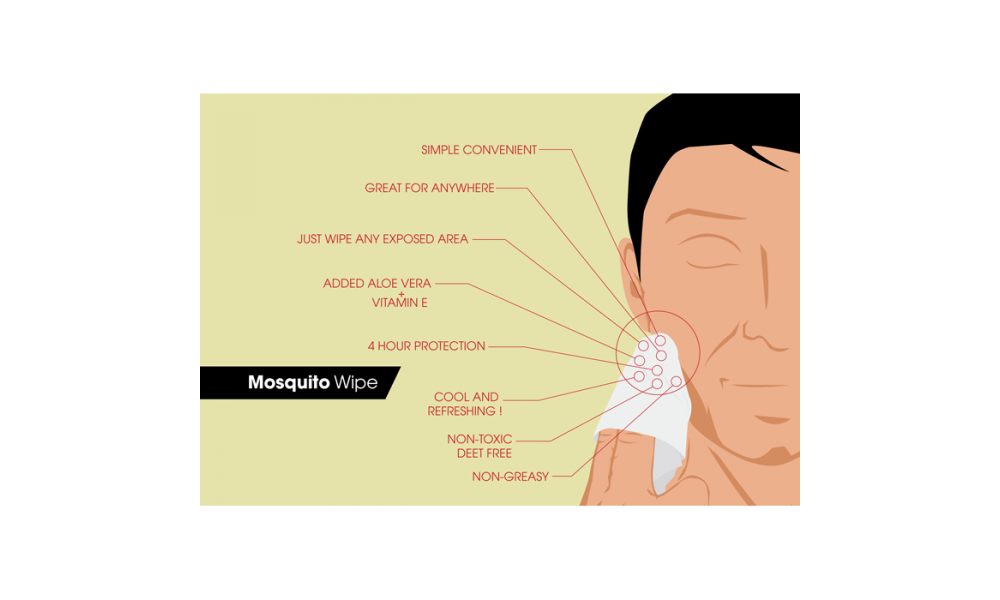 Mozzigear Mosquito Wipes