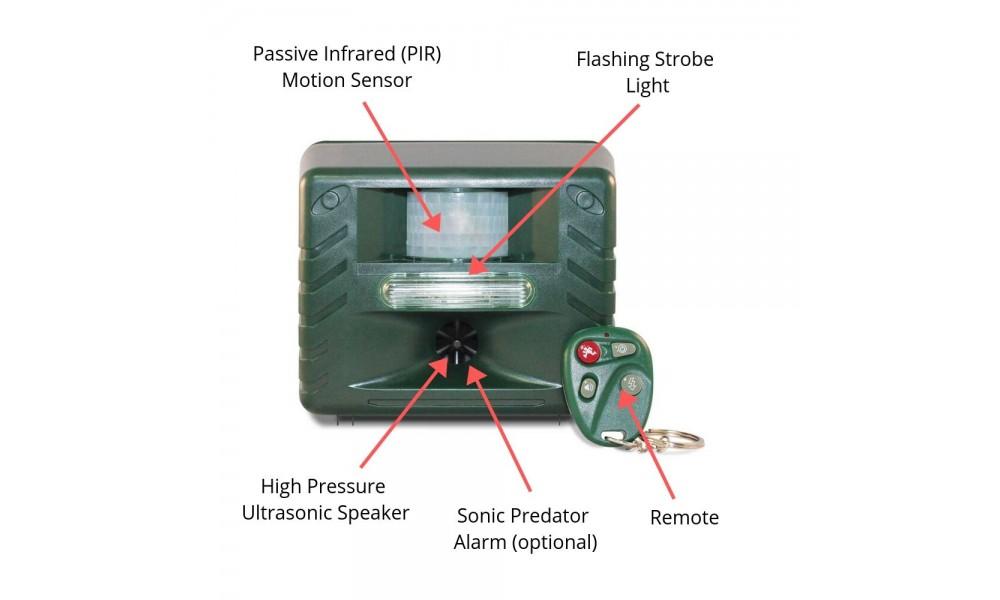 Ultrasonic Possum Deterrent Features