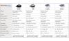 VectorFog Comparison Chart
