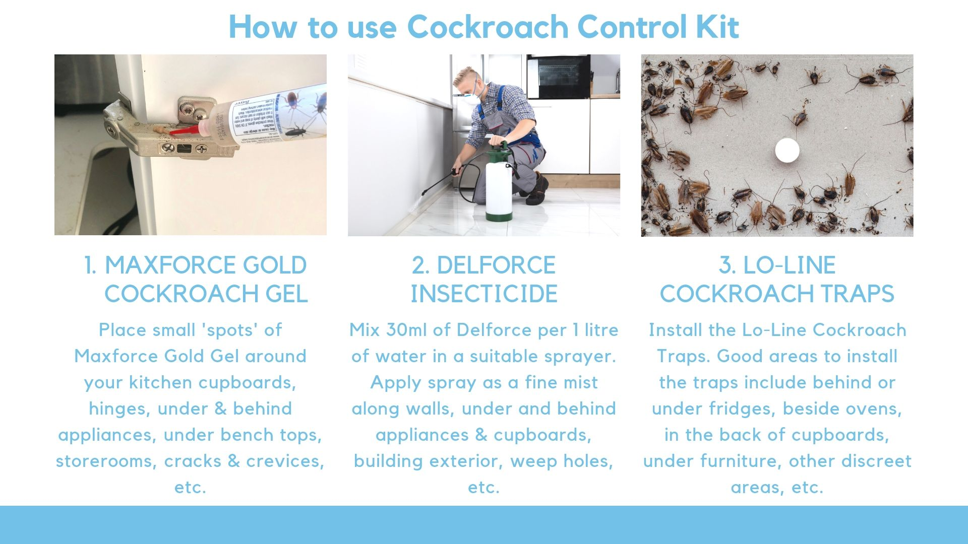 Cockroach Control Kit Instructions