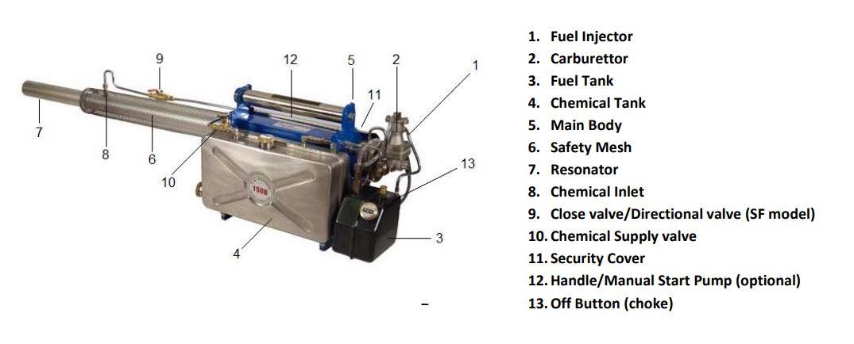 Vectorfog H200SF Parts List