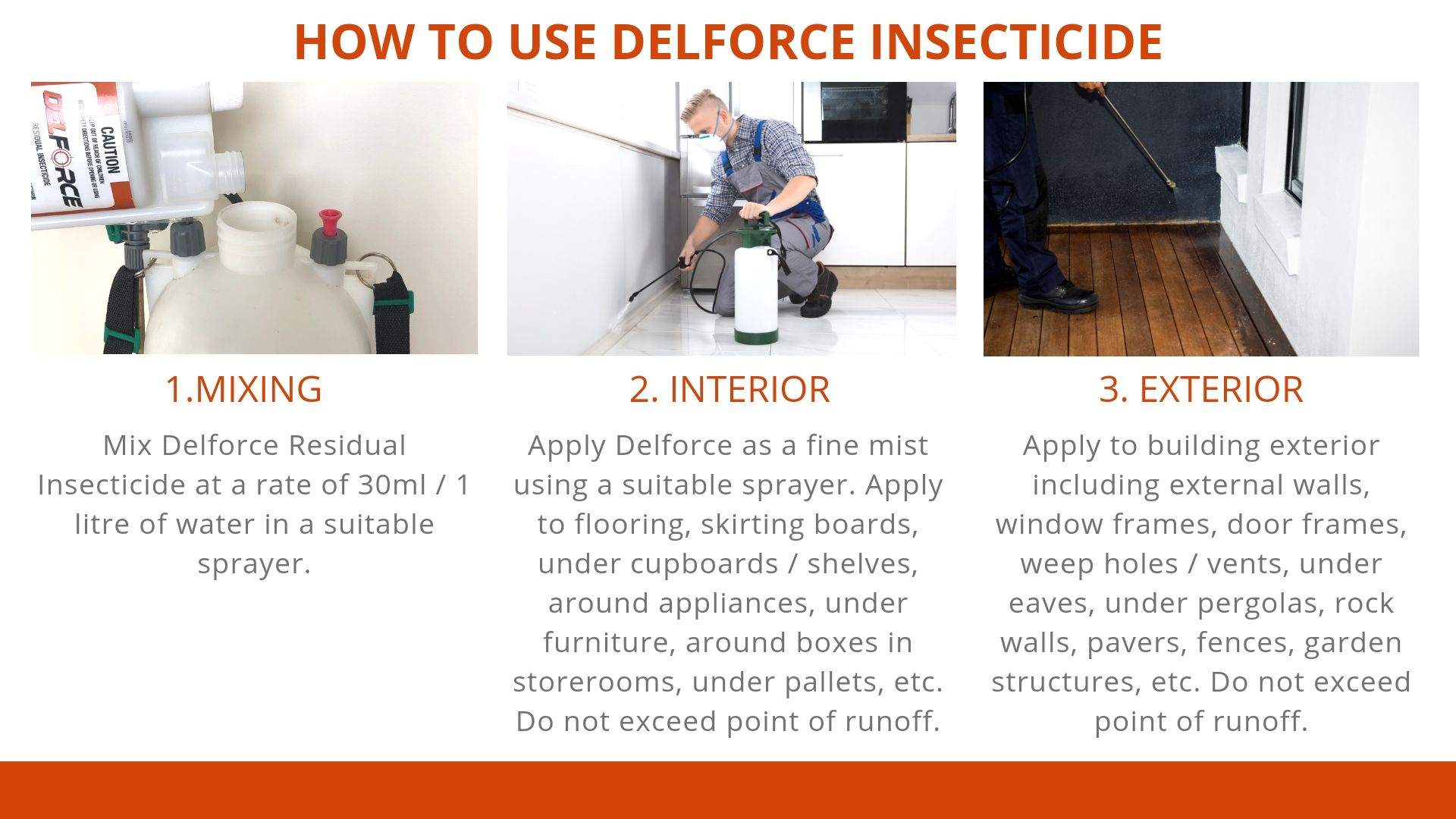 How to use Delforce Insecticide