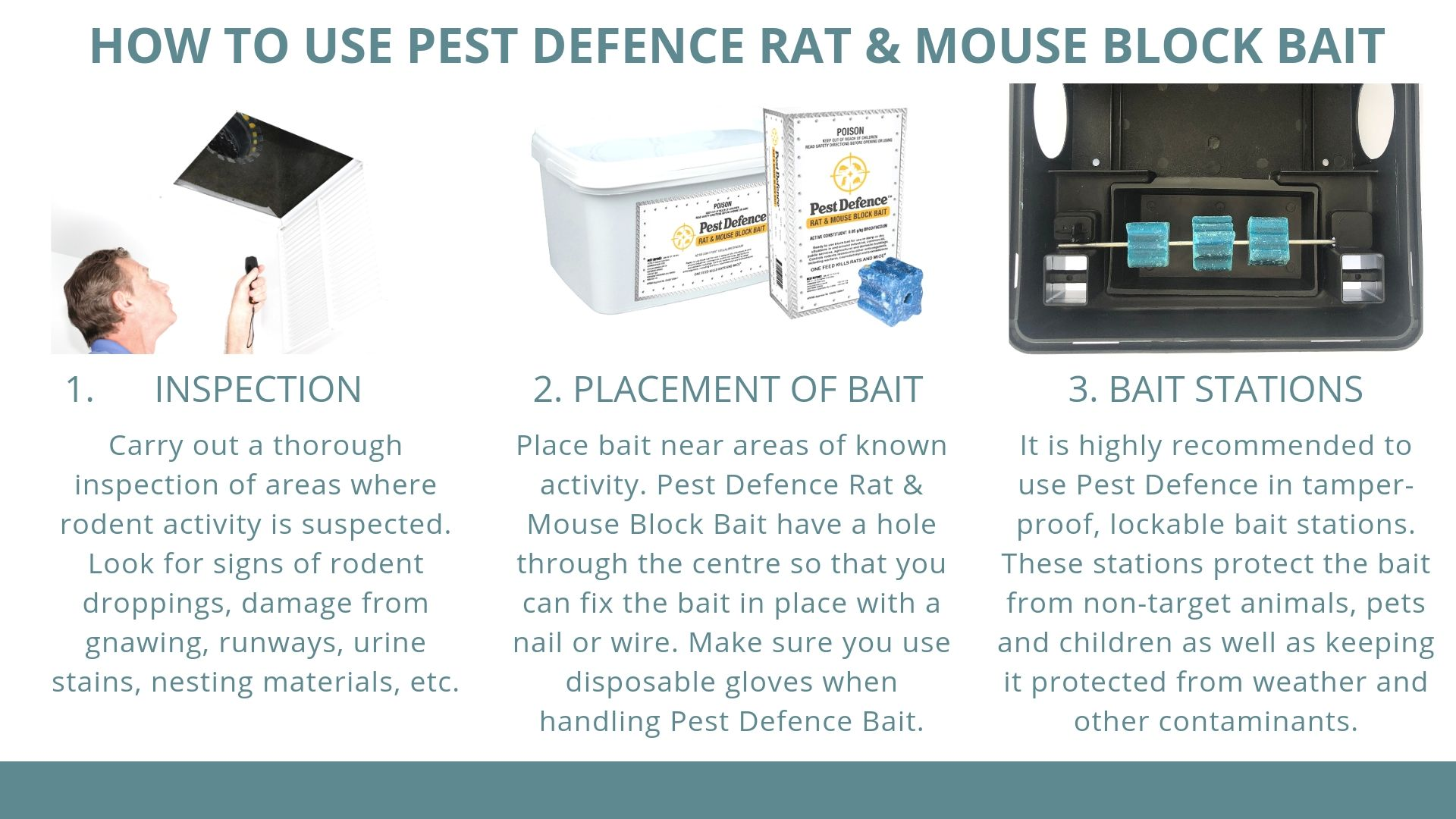 How to use Pest Defence Rat & Mouse Block Bait