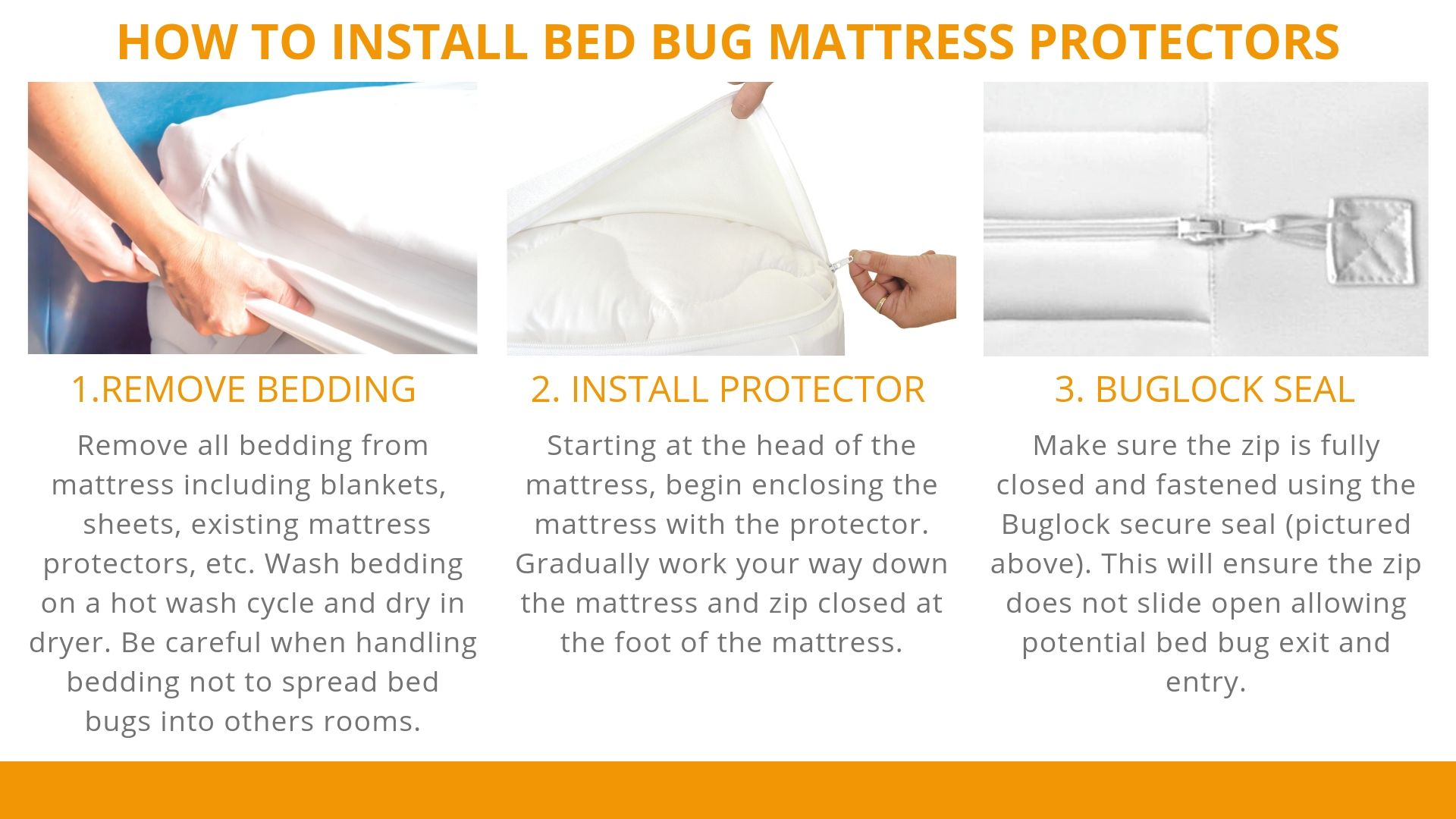 How to install Bed Bug Mattress Protector
