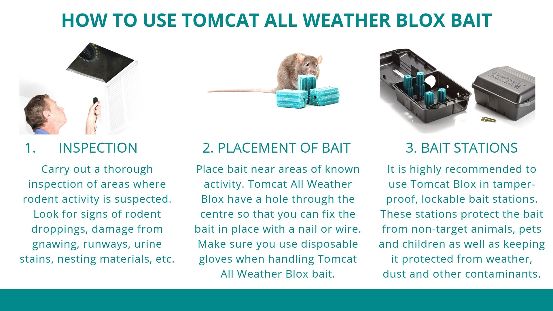 How to use Tomcat All Weather Blox Bait