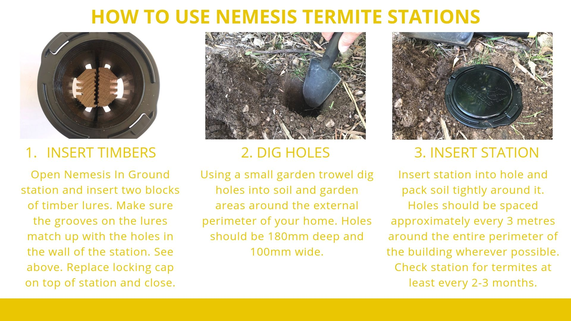 How to use Nemesis Termite Stations